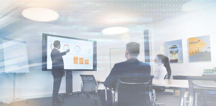 Integriertes Berichtswesen Plus und Business Intelligence